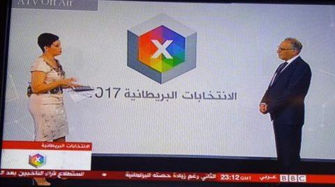 election 3